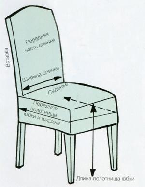 Как сшить чехол для круглого стула 100
